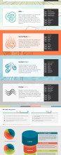 five-elements-of-inbound-marketing